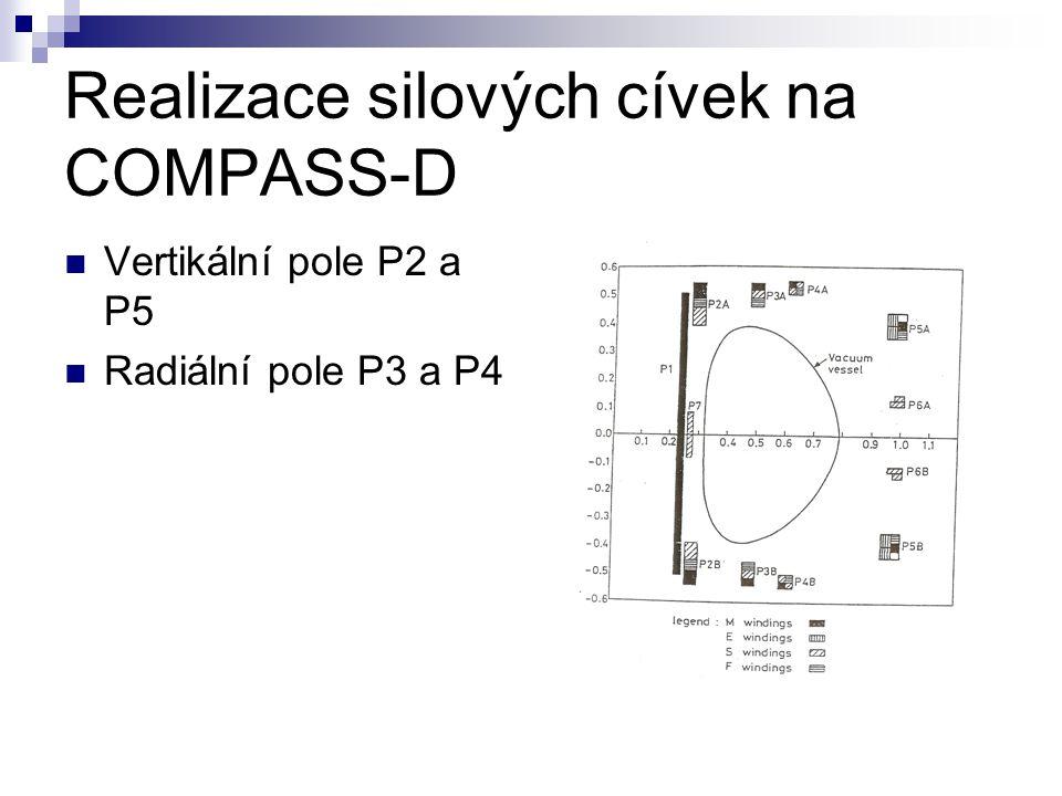 Realizace silových cívek na COMPASS-D Vertikální pole P2 a P5 Radiální pole P3 a P4