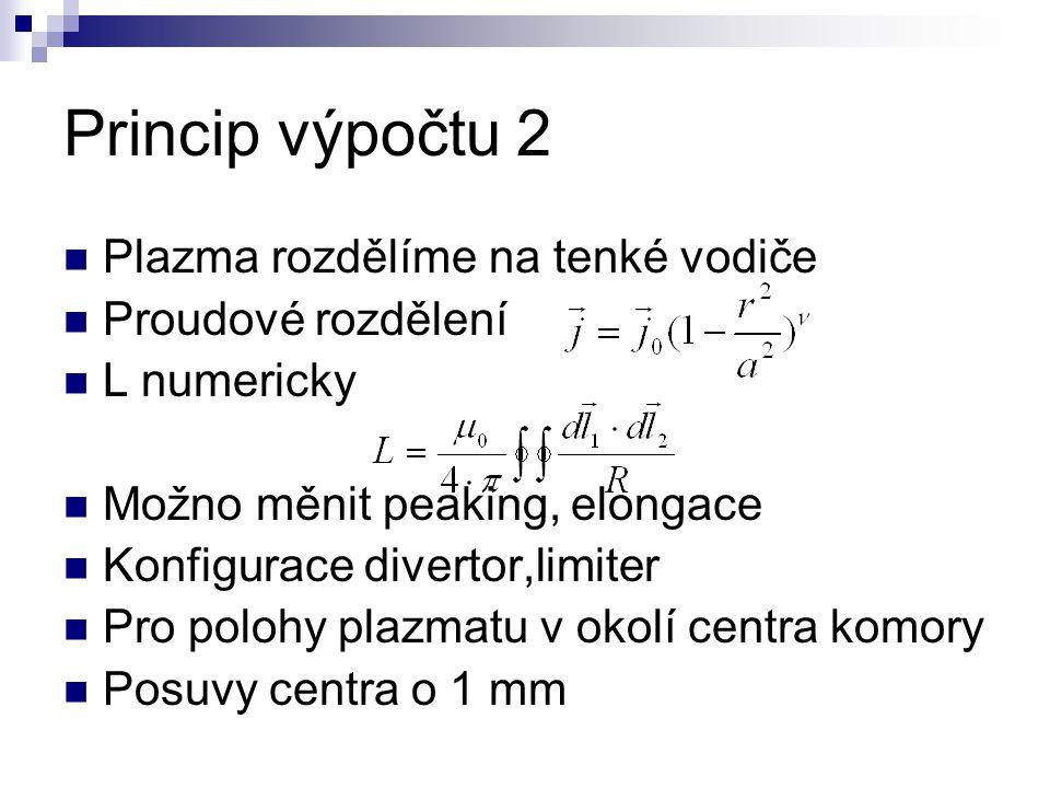 Princip výpočtu 2 Plazma rozdělíme na tenké vodiče Proudové rozdělení L numericky Možno měnit peaking, elongace Konfigurace divertor,limiter Pro polohy plazmatu v okolí centra komory Posuvy centra o 1 mm