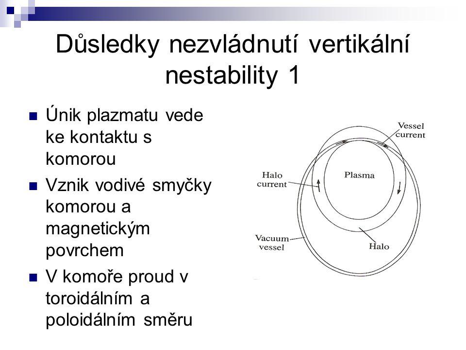 Důsledky nezvládnutí vertikální nestability 1 Únik plazmatu vede ke kontaktu s komorou Vznik vodivé smyčky komorou a magnetickým povrchem V komoře proud v toroidálním a poloidálním směru