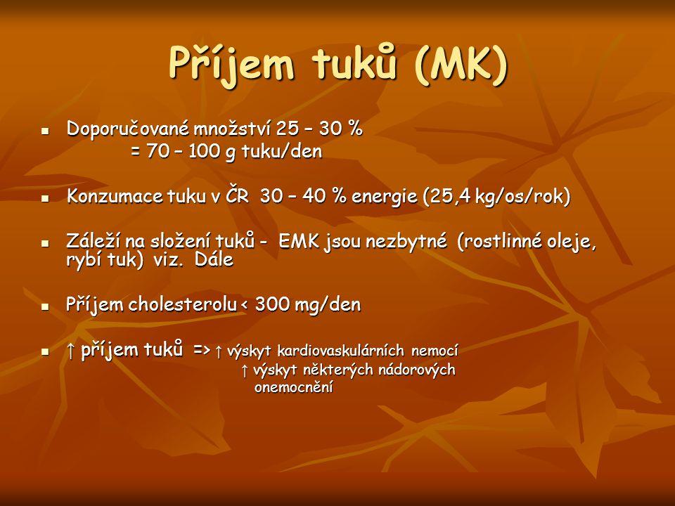 Příjem tuků (MK) Doporučované množství 25 – 30 % Doporučované množství 25 – 30 % = 70 – 100 g tuku/den = 70 – 100 g tuku/den Konzumace tuku v ČR 30 –