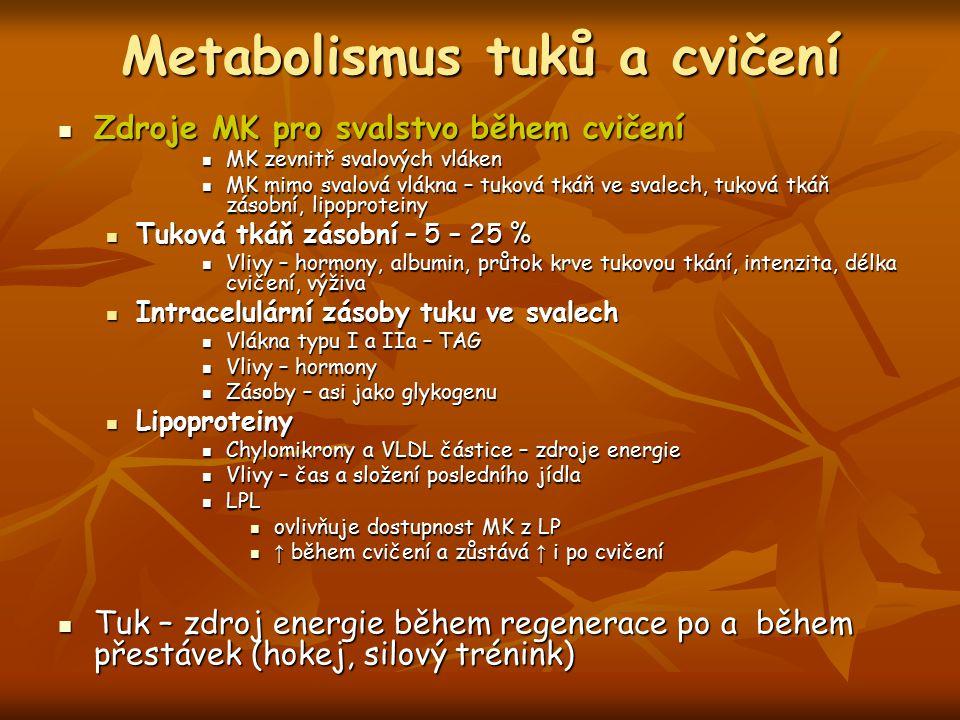 Metabolismus tuků a cvičení Zdroje MK pro svalstvo během cvičení Zdroje MK pro svalstvo během cvičení MK zevnitř svalových vláken MK zevnitř svalových