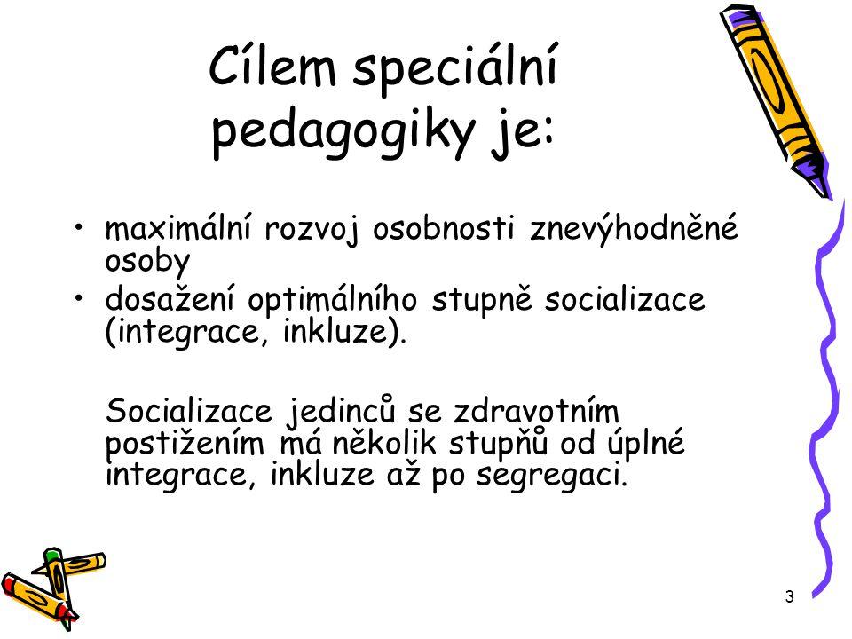 3 Cílem speciální pedagogiky je: maximální rozvoj osobnosti znevýhodněné osoby dosažení optimálního stupně socializace (integrace, inkluze). Socializa