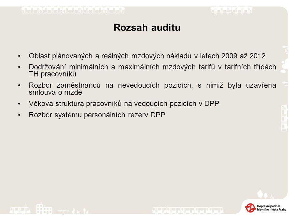 Rozsah auditu Oblast plánovaných a reálných mzdových nákladů v letech 2009 až 2012 Dodržování minimálních a maximálních mzdových tarifů v tarifních třídách TH pracovníků Rozbor zaměstnanců na nevedoucích pozicích, s nimiž byla uzavřena smlouva o mzdě Věková struktura pracovníků na vedoucích pozicích v DPP Rozbor systému personálních rezerv DPP