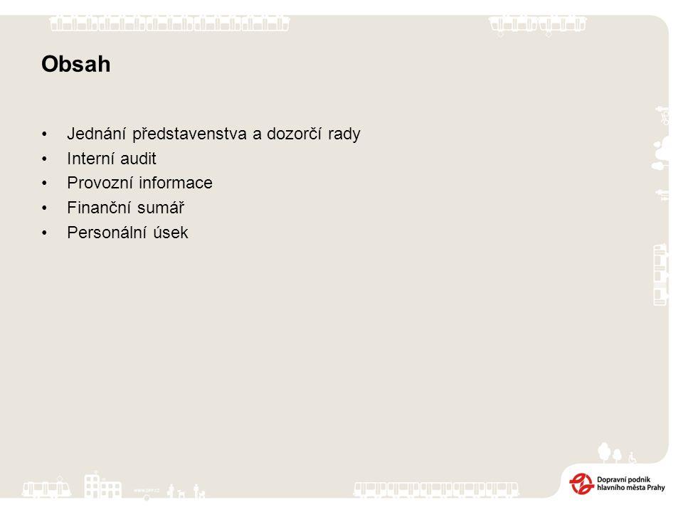 Obsah Jednání představenstva a dozorčí rady Interní audit Provozní informace Finanční sumář Personální úsek