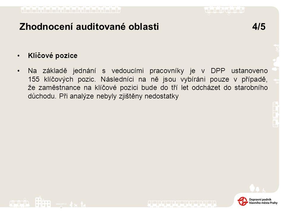 Zhodnocení auditované oblasti 4/5 Klíčové pozice Na základě jednání s vedoucími pracovníky je v DPP ustanoveno 155 klíčových pozic.