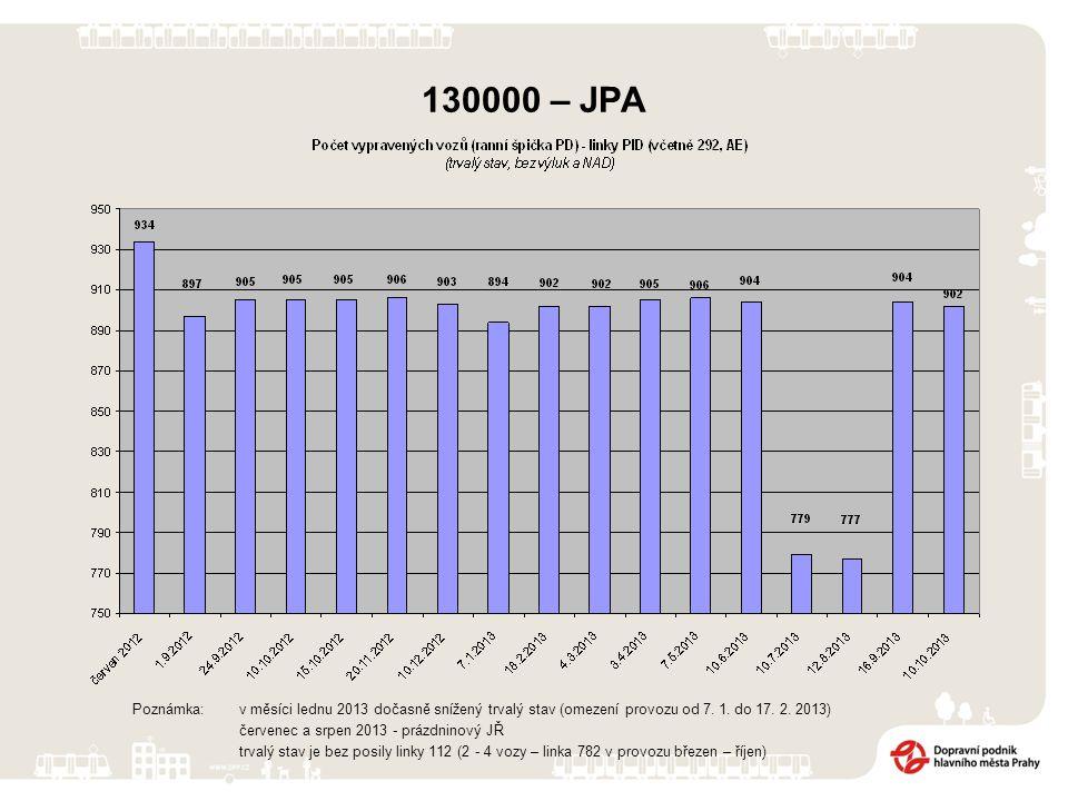 130000 – JPA Poznámka: v měsíci lednu 2013 dočasně snížený trvalý stav (omezení provozu od 7.