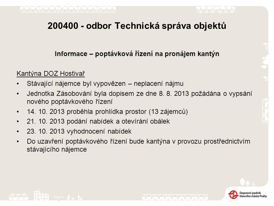 200400 - odbor Technická správa objektů Informace – poptávková řízení na pronájem kantýn Kantýna DOZ Hostivař Stávající nájemce byl vypovězen – neplacení nájmu Jednotka Zásobování byla dopisem ze dne 8.