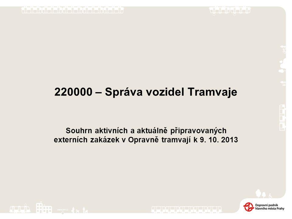 220000 – Správa vozidel Tramvaje Souhrn aktivních a aktuálně připravovaných externích zakázek v Opravně tramvají k 9.