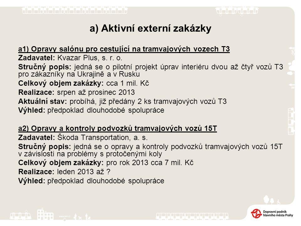 a) Aktivní externí zakázky a1) Opravy salónu pro cestující na tramvajových vozech T3 Zadavatel: Kvazar Plus, s.