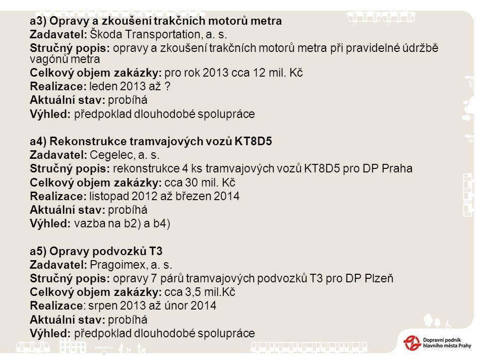 a3) Opravy a zkoušení trakčních motorů metra Zadavatel: Škoda Transportation, a.