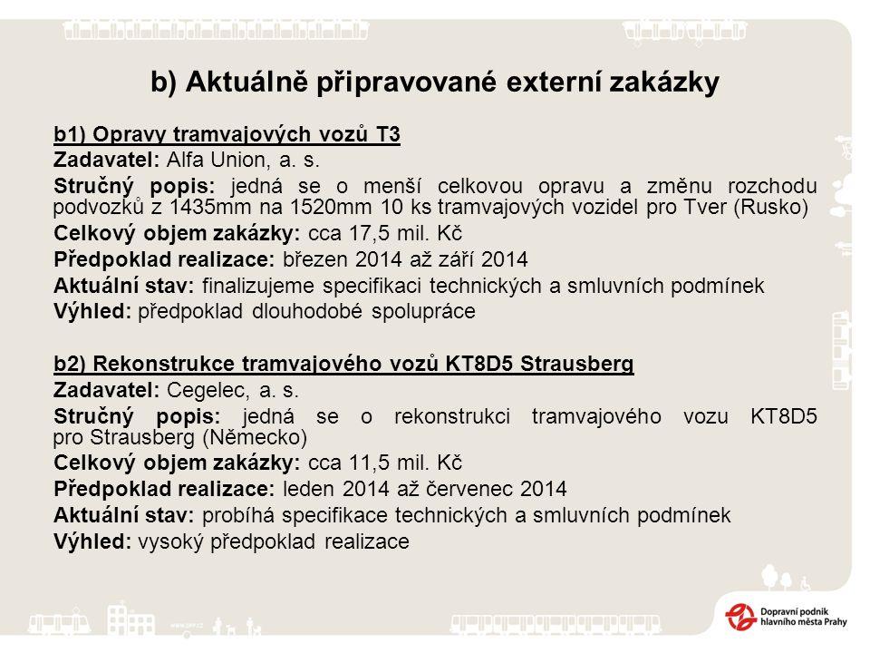 b) Aktuálně připravované externí zakázky b1) Opravy tramvajových vozů T3 Zadavatel: Alfa Union, a.