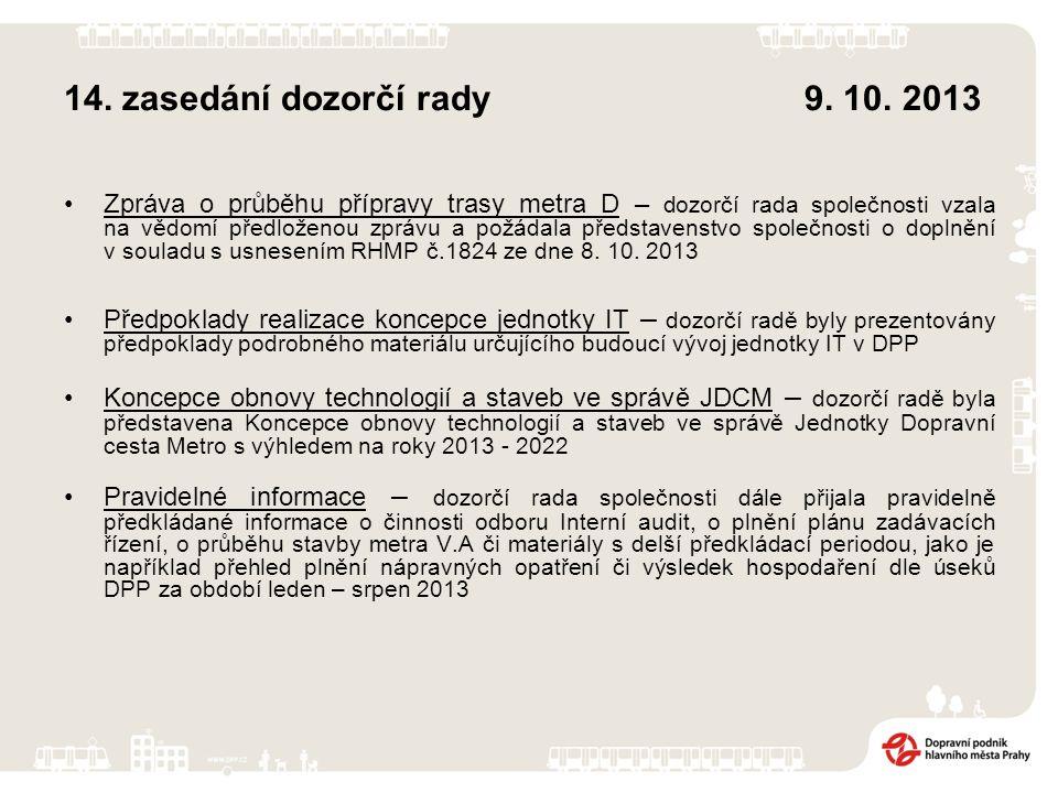 14. zasedání dozorčí rady9. 10.