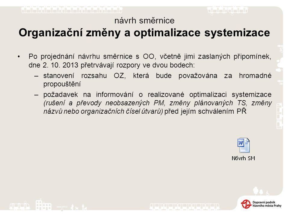 návrh směrnice Organizační změny a optimalizace systemizace Po projednání návrhu směrnice s OO, včetně jimi zaslaných připomínek, dne 2.