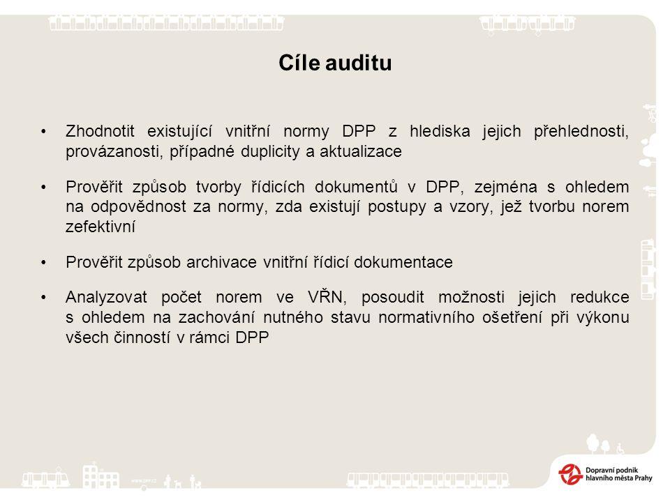 Cíle auditu Zhodnotit existující vnitřní normy DPP z hlediska jejich přehlednosti, provázanosti, případné duplicity a aktualizace Prověřit způsob tvorby řídicích dokumentů v DPP, zejména s ohledem na odpovědnost za normy, zda existují postupy a vzory, jež tvorbu norem zefektivní Prověřit způsob archivace vnitřní řídicí dokumentace Analyzovat počet norem ve VŘN, posoudit možnosti jejich redukce s ohledem na zachování nutného stavu normativního ošetření při výkonu všech činností v rámci DPP