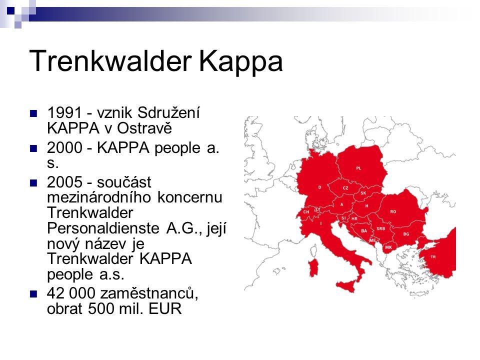 Trenkwalder Kappa 1991 - vznik Sdružení KAPPA v Ostravě 2000 - KAPPA people a. s. 2005 - součást mezinárodního koncernu Trenkwalder Personaldienste A.