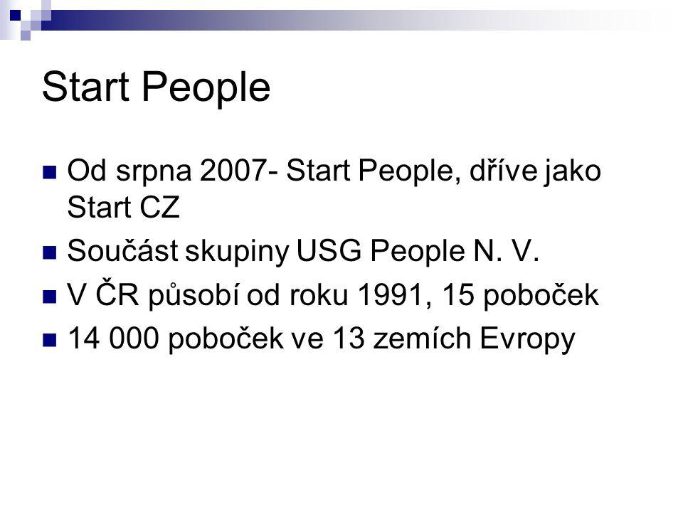 Start People Od srpna 2007- Start People, dříve jako Start CZ Součást skupiny USG People N. V. V ČR působí od roku 1991, 15 poboček 14 000 poboček ve