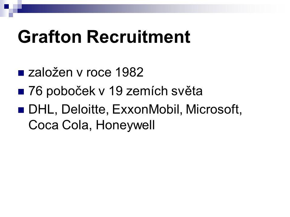 Grafton Recruitment založen v roce 1982 76 poboček v 19 zemích světa DHL, Deloitte, ExxonMobil, Microsoft, Coca Cola, Honeywell