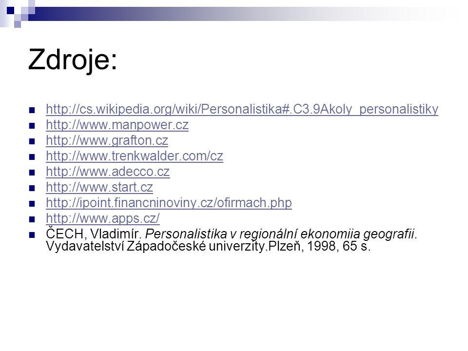 Zdroje: http://cs.wikipedia.org/wiki/Personalistika#.C3.9Akoly_personalistiky http://www.manpower.cz http://www.grafton.cz http://www.trenkwalder.com/cz http://www.adecco.cz http://www.start.cz http://ipoint.financninoviny.cz/ofirmach.php http://www.apps.cz/ ČECH, Vladimír.