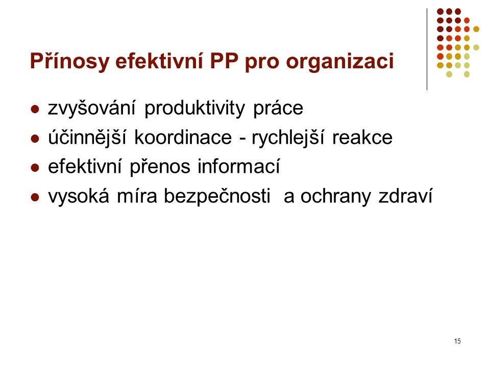 Přínosy efektivní PP pro organizaci zvyšování produktivity práce účinnější koordinace - rychlejší reakce efektivní přenos informací vysoká míra bezpečnosti a ochrany zdraví 15