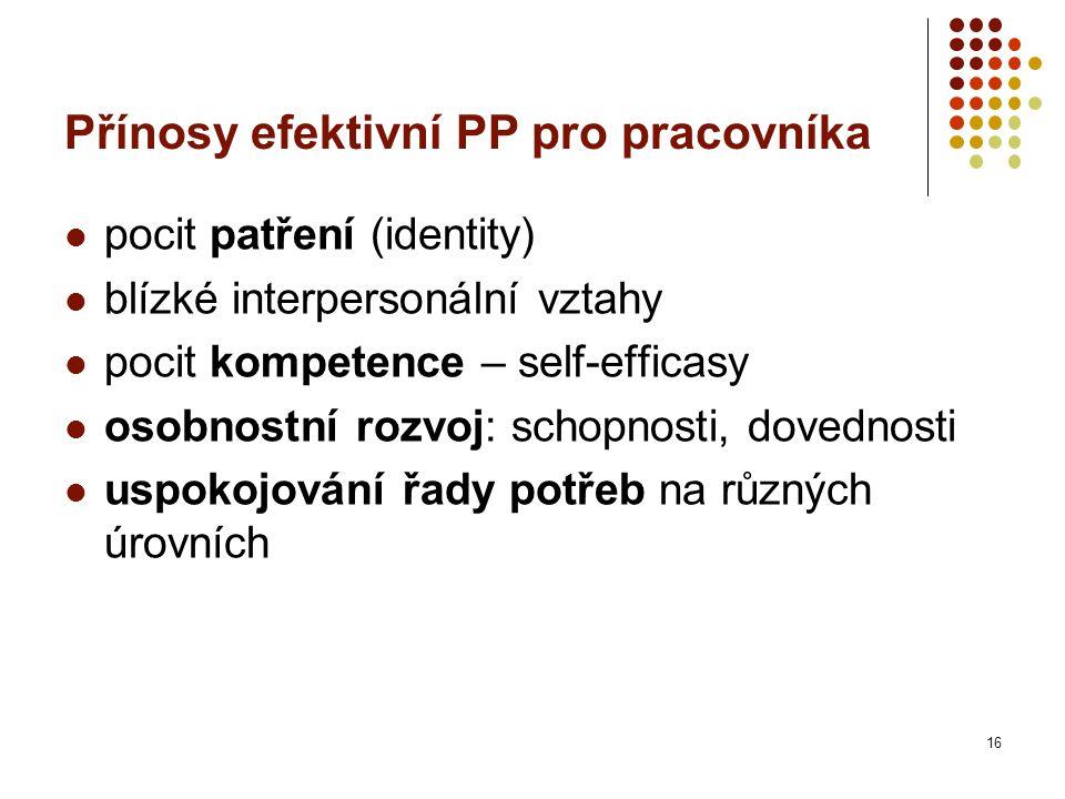 Přínosy efektivní PP pro pracovníka pocit patření (identity) blízké interpersonální vztahy pocit kompetence – self-efficasy osobnostní rozvoj: schopnosti, dovednosti uspokojování řady potřeb na různých úrovních 16