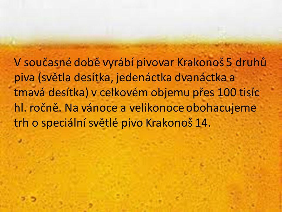 V současné době vyrábí pivovar Krakonoš 5 druhů piva (světla desítka, jedenáctka dvanáctka a tmavá desítka) v celkovém objemu přes 100 tisíc hl. ročně