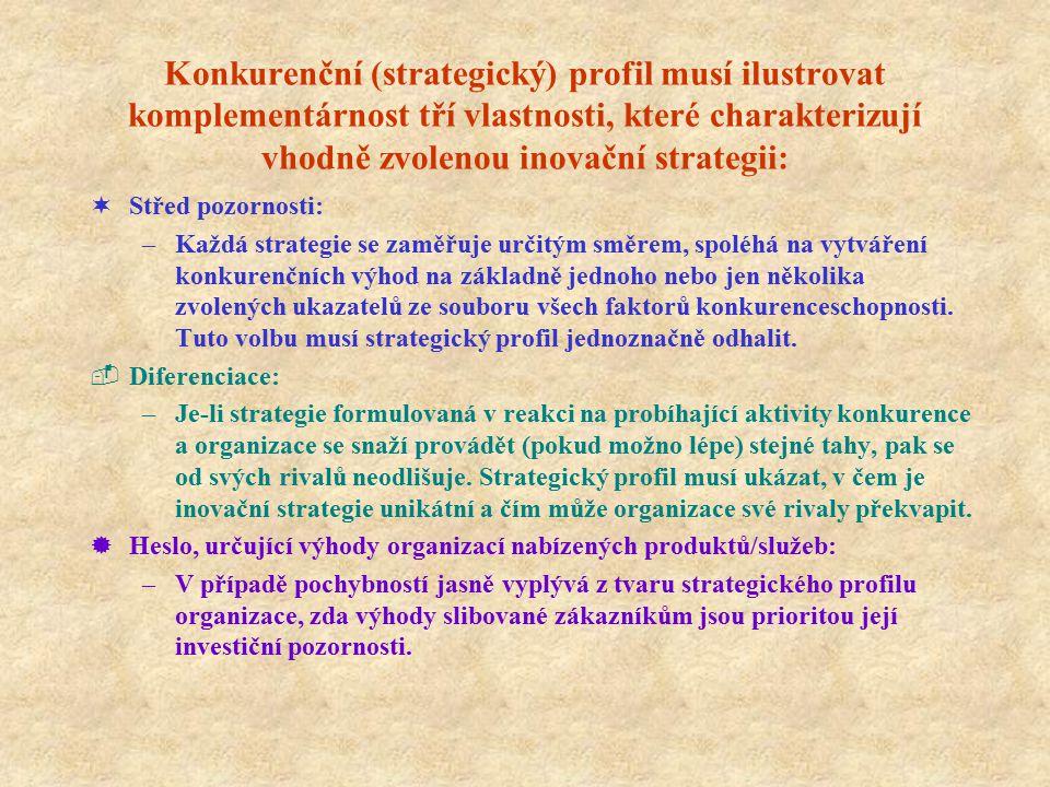 Konkurenční (strategický) profil musí ilustrovat komplementárnost tří vlastnosti, které charakterizují vhodně zvolenou inovační strategii: ¬Střed pozo