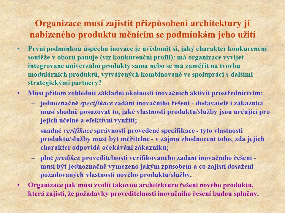 Organizace musí zajistit přizpůsobení architektury jí nabízeného produktu měnícím se podmínkám jeho užití První podmínkou úspěchu inovace je uvědomit