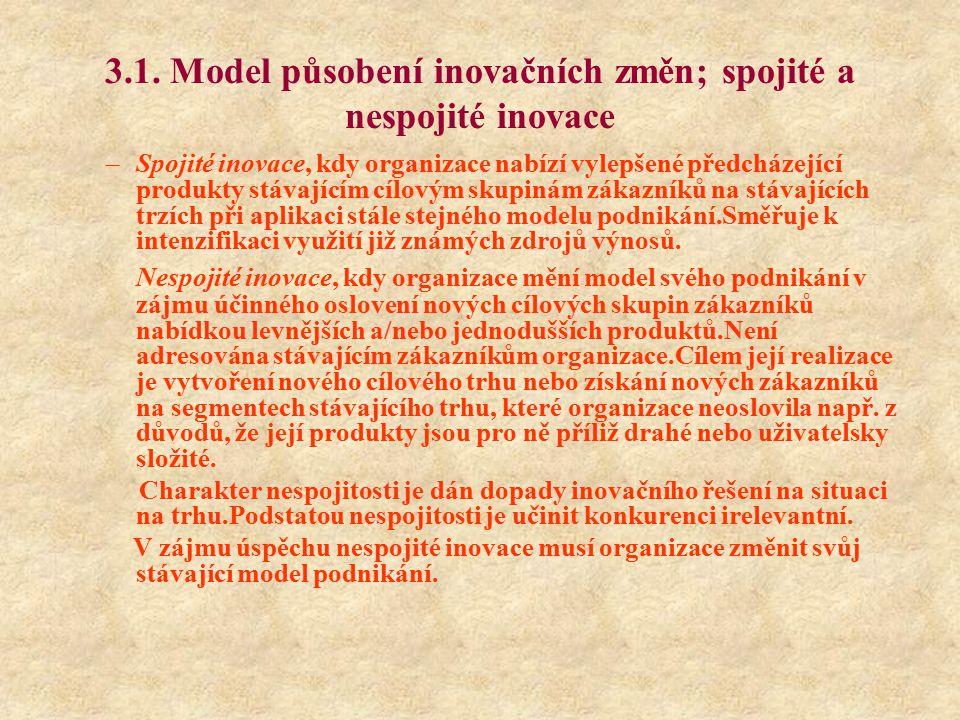 3.1. Model působení inovačních změn; spojité a nespojité inovace –Spojité inovace, kdy organizace nabízí vylepšené předcházející produkty stávajícím c