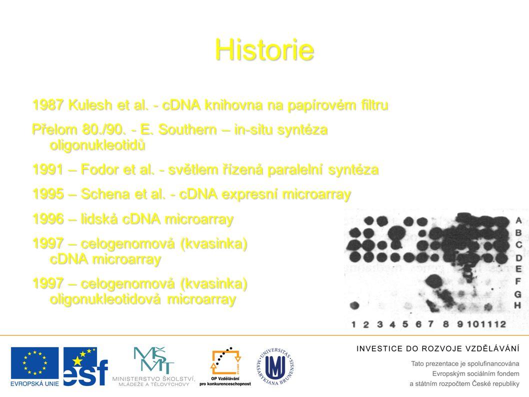 Historie 1987 Kulesh et al. - cDNA knihovna na papírovém filtru Přelom 80./90. - E. Southern – in-situ syntéza oligonukleotidů 1991 – Fodor et al. - s