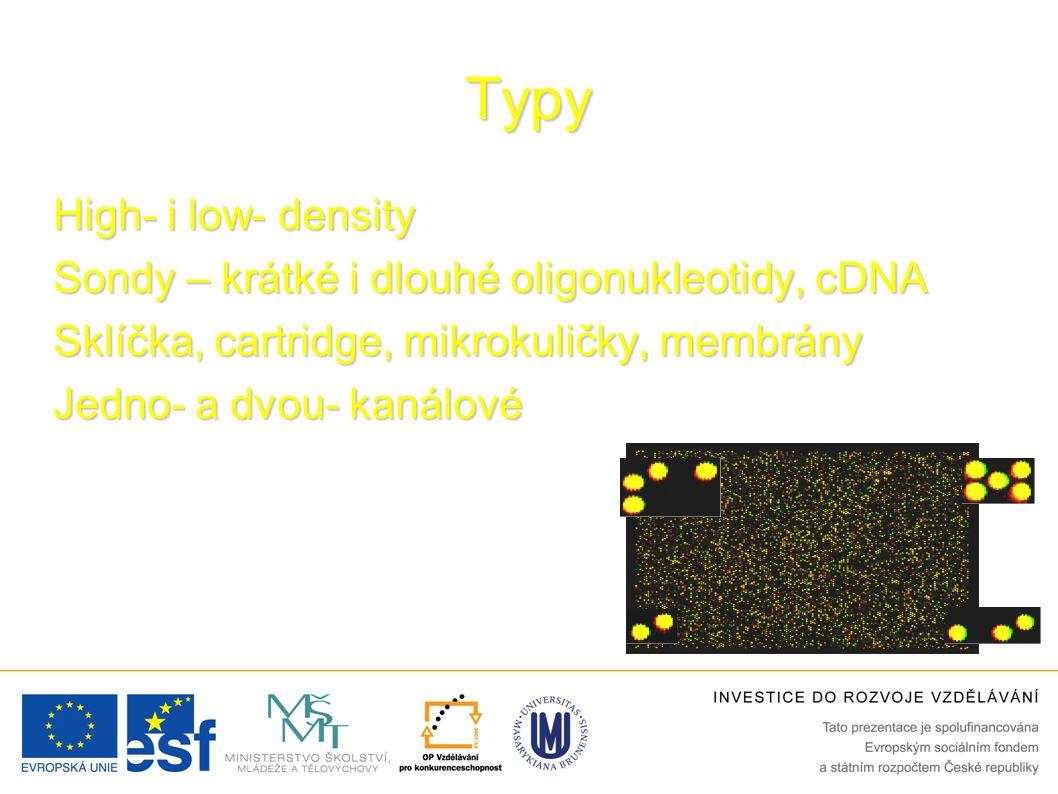 Typy High- i low- density Sondy – krátké i dlouhé oligonukleotidy, cDNA Sklíčka, cartridge, mikrokuličky, membrány Jedno- a dvou- kanálové