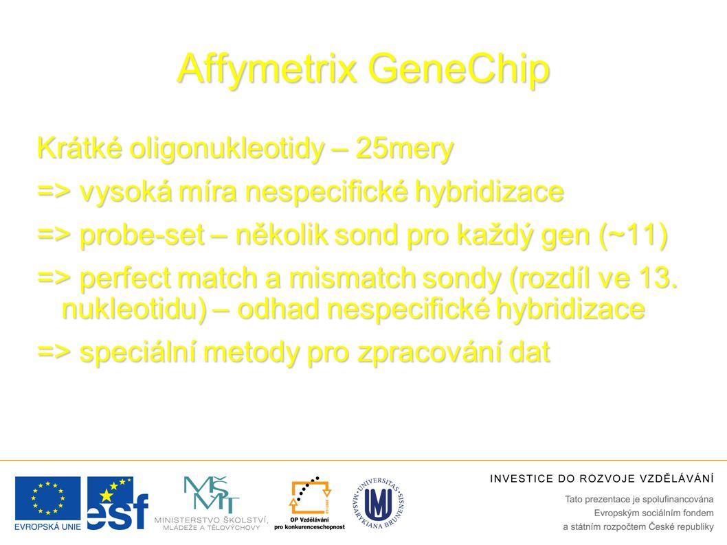 Affymetrix GeneChip Krátké oligonukleotidy – 25mery => vysoká míra nespecifické hybridizace => probe-set – několik sond pro každý gen (~11) => perfect