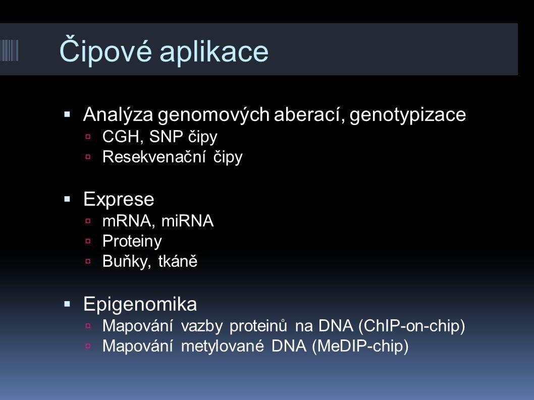 Čipové aplikace  Analýza genomových aberací, genotypizace  CGH, SNP čipy  Resekvenační čipy  Exprese  mRNA, miRNA  Proteiny  Buňky, tkáně  Epi
