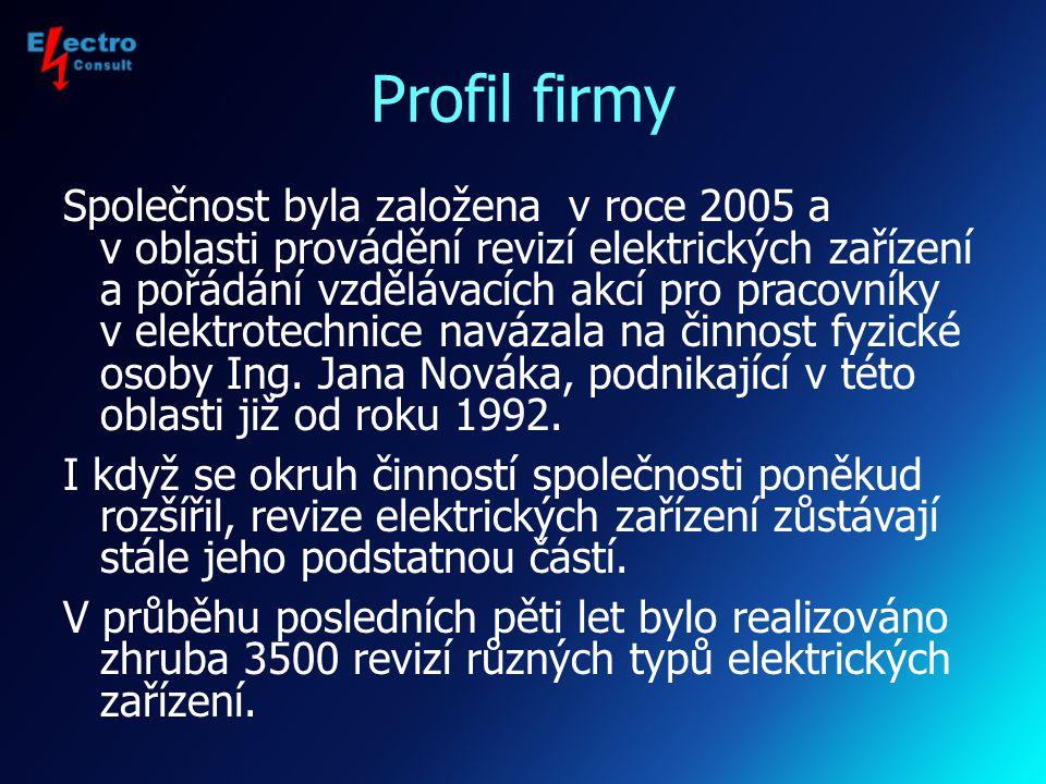 Obsah  Profil firmy  Oblasti působnosti  Novinky  Kontakt