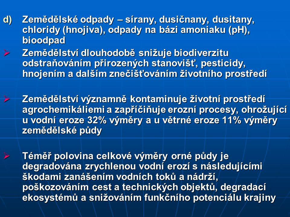  Varovným se jeví značný deficit organické hmoty v půdě na úrovni 50% v průměru ČR, což má následky nejen v nižší půdní úrodnosti, ale též ve znečišťování vod  U většiny půd je výrazný deficit vápníku a hořčíku a stále více se projevuje okyselování půdy Pouze v ekologicky nevhodných velkochovech zvířat, které byly vybudovány bez jakékoliv vazby na půdu, se pohlíží na exkrementy zvířat jako na odpad, který by měl být zcela nebo z části zlikvidován.