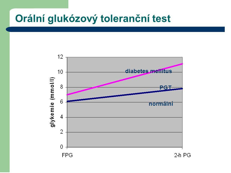 Orální glukózový toleranční test normální PGT diabetes mellitus