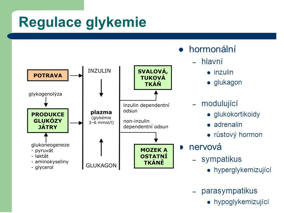 Regulace glykemie hormonální – hlavní inzulin glukagon – modulující glukokortikoidy adrenalin růstový hormon nervová – sympatikus hyperglykemizující –