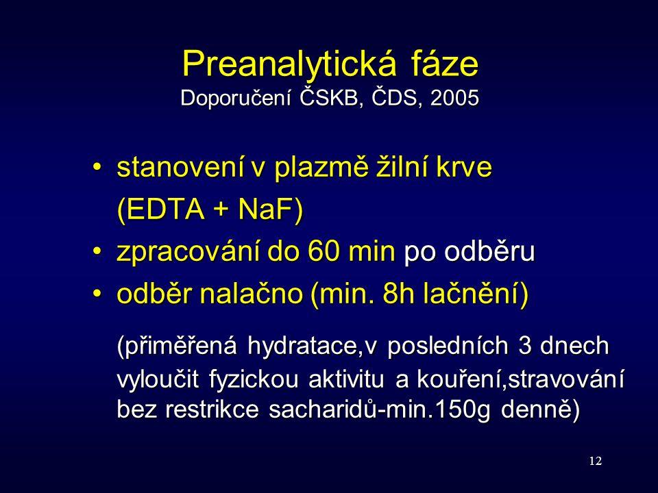 12 Preanalytická fáze Doporučení ČSKB, ČDS, 2005 stanovení v plazmě žilní krvestanovení v plazmě žilní krve (EDTA + NaF) zpracování do 60 min po odběr