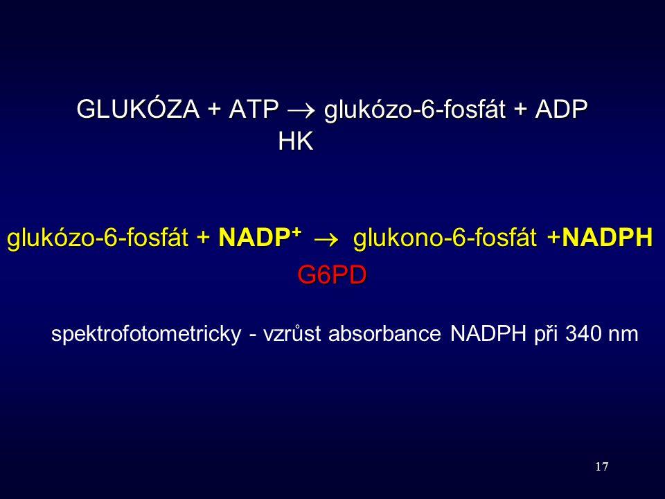 17 GLUKÓZA + ATP  glukózo-6-fosfát + ADP HK HK glukózo-6-fosfát + NADP +  glukono-6-fosfát +NADPH G6PD spektrofotometricky - vzrůst absorbance NADPH