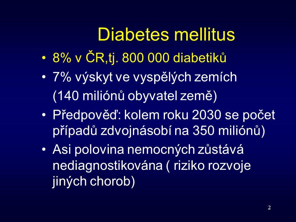 2 Diabetes mellitus 8% v ČR,tj. 800 000 diabetiků 7% výskyt ve vyspělých zemích (140 miliónů obyvatel země) Předpověď: kolem roku 2030 se počet případ