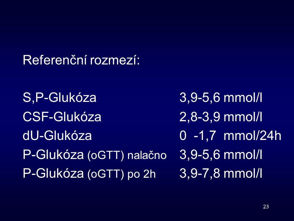 23 Referenční rozmezí: S,P-Glukóza 3,9-5,6 mmol/l CSF-Glukóza2,8-3,9 mmol/l dU-Glukóza0 -1,7 mmol/24h P-Glukóza (oGTT) nalačno 3,9-5,6 mmol/l P-Glukóz