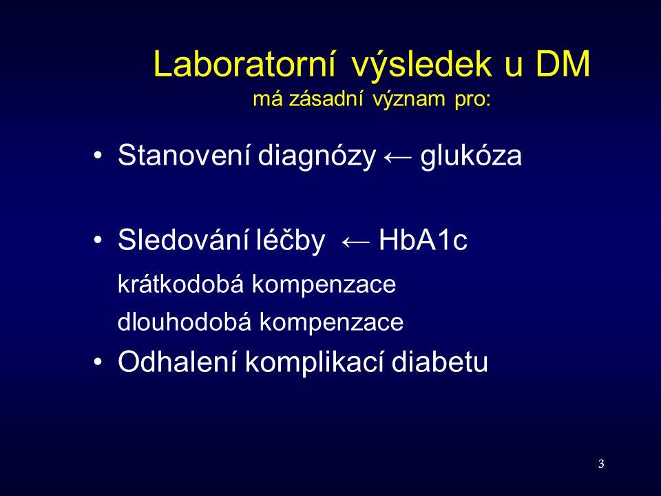 3 Laboratorní výsledek u DM má zásadní význam pro: Stanovení diagnózy ← glukóza Sledování léčby ← HbA1c krátkodobá kompenzace dlouhodobá kompenzace Od