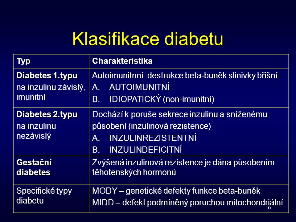 6 Klasifikace diabetu TypCharakteristika Diabetes 1.typu na inzulinu závislý, imunitní Autoimunitnní destrukce beta-buněk slinivky břišní A.AUTOIMUNIT