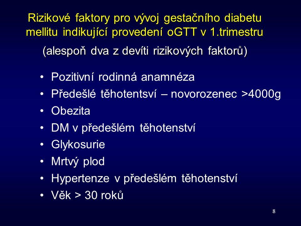 8 Rizikové faktory pro vývoj gestačního diabetu mellitu indikující provedení oGTT v 1.trimestru (alespoň dva z devíti rizikových faktorů) Pozitivní ro