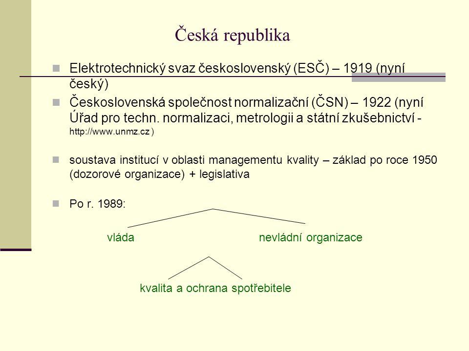 Česká republika Elektrotechnický svaz československý (ESČ) – 1919 (nyní český) Československá společnost normalizační (ČSN) – 1922 (nyní Úřad pro techn.