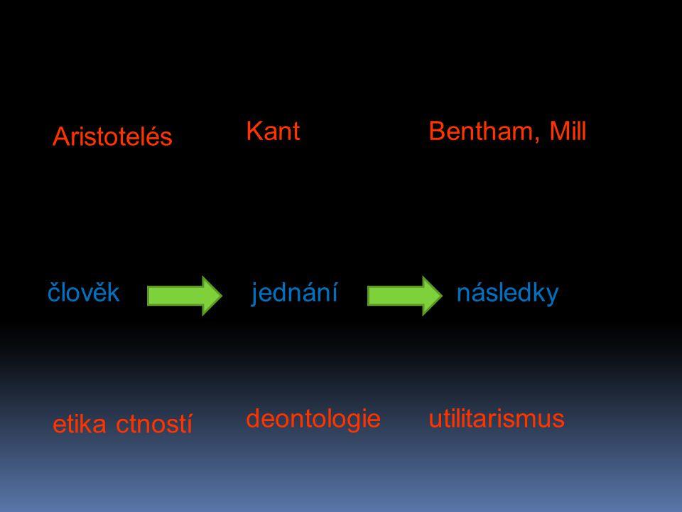 člověk jednání následky Aristotelés etika ctností Kant deontologie Bentham, Mill utilitarismus