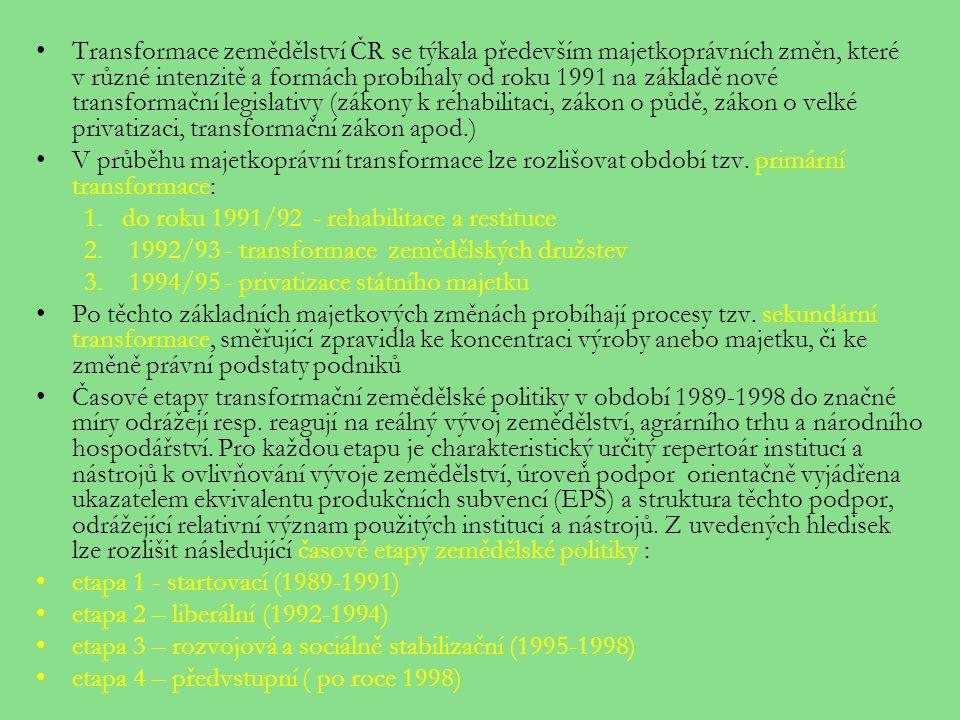 Transformace zemědělství ČR se týkala především majetkoprávních změn, které v různé intenzitě a formách probíhaly od roku 1991 na základě nové transfo