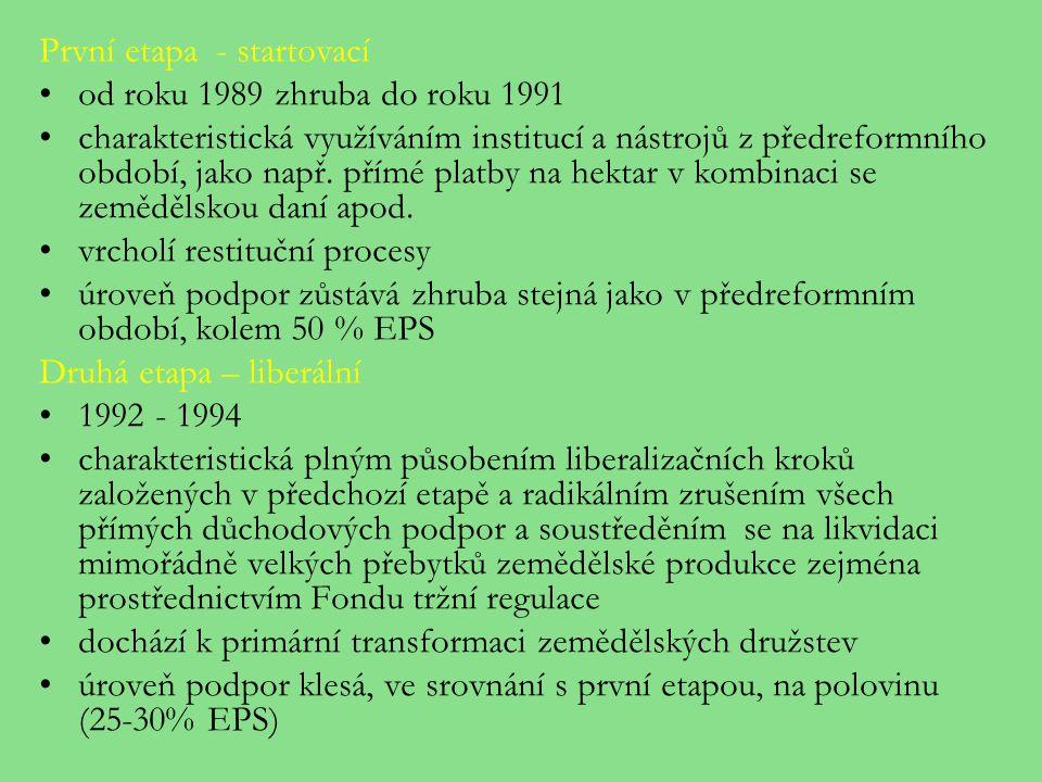 První etapa - startovací od roku 1989 zhruba do roku 1991 charakteristická využíváním institucí a nástrojů z předreformního období, jako např. přímé p