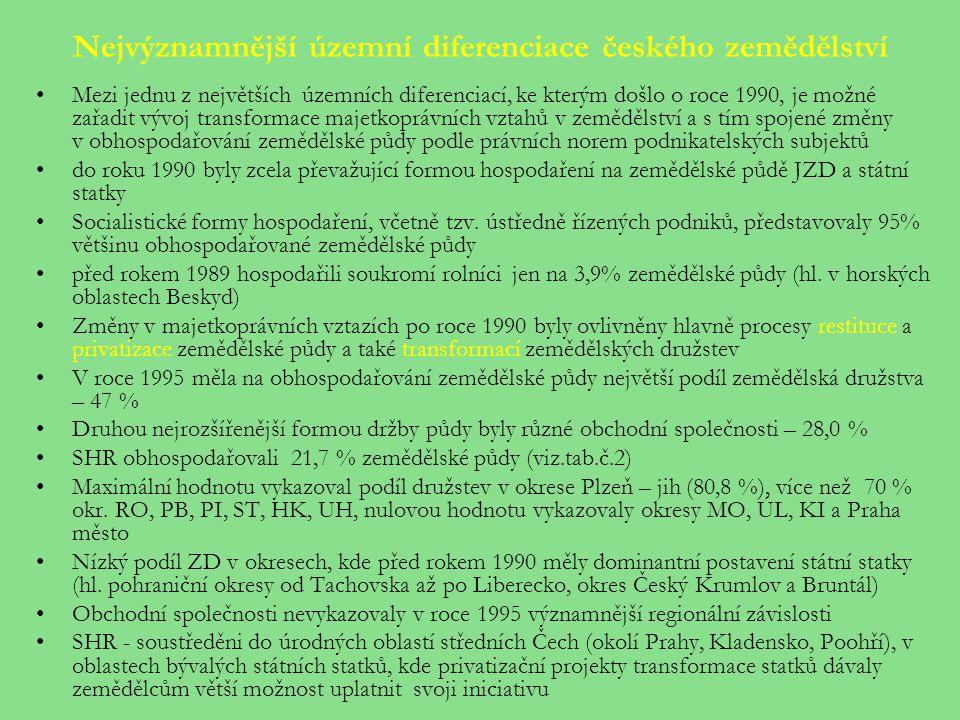 Nejvýznamnější územní diferenciace českého zemědělství Mezi jednu z největších územních diferenciací, ke kterým došlo o roce 1990, je možné zařadit vývoj transformace majetkoprávních vztahů v zemědělství a s tím spojené změny v obhospodařování zemědělské půdy podle právních norem podnikatelských subjektů do roku 1990 byly zcela převažující formou hospodaření na zemědělské půdě JZD a státní statky Socialistické formy hospodaření, včetně tzv.