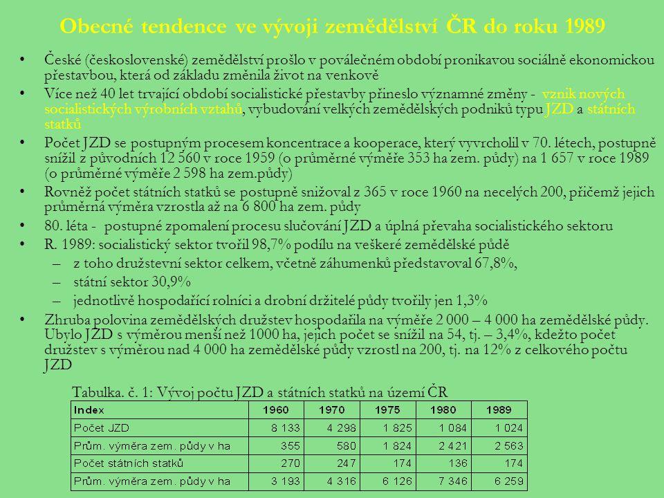 Obecné tendence ve vývoji zemědělství ČR do roku 1989 České (československé) zemědělství prošlo v poválečném období pronikavou sociálně ekonomickou př