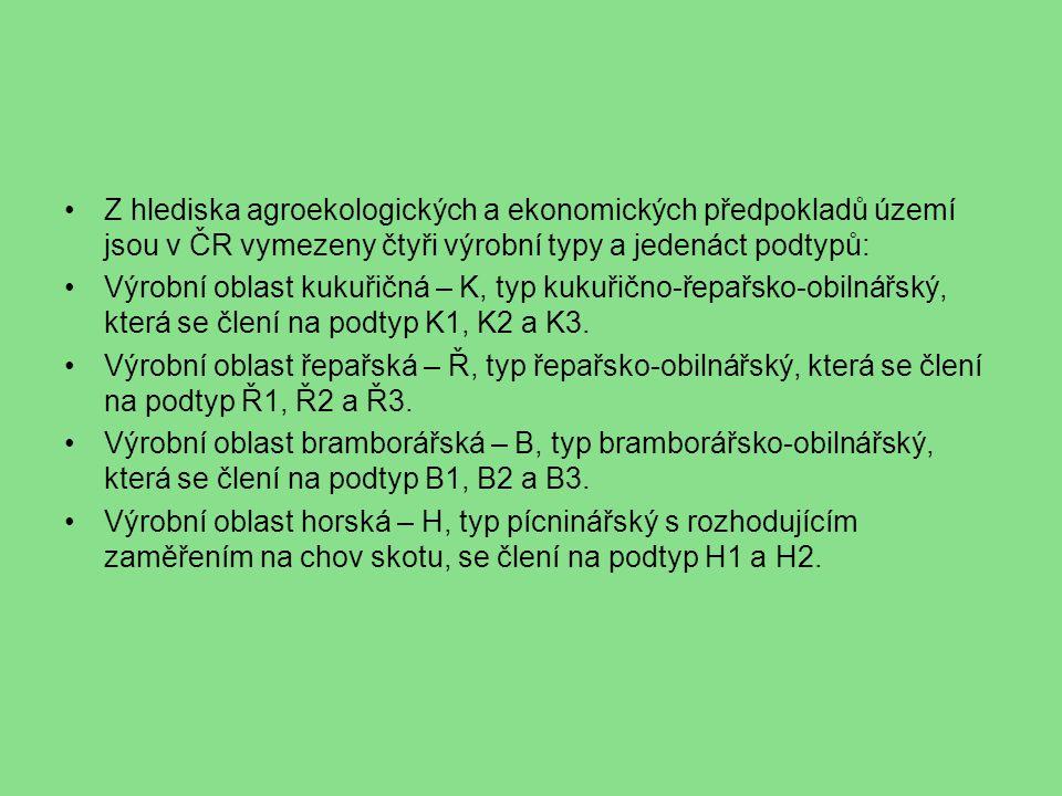 Z hlediska agroekologických a ekonomických předpokladů území jsou v ČR vymezeny čtyři výrobní typy a jedenáct podtypů: Výrobní oblast kukuřičná – K, t